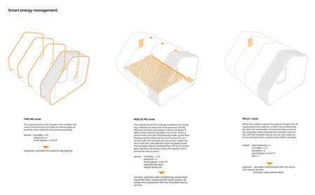 16 Work Modes Diagram 2
