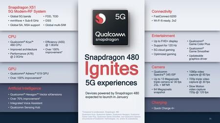 Qualcomm Snapdragon 480 5g Caracteristicas Tecnicas