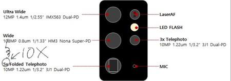Filtrado de cámaras Samsung Galaxy S21 Ultra