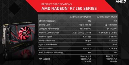 Radeon_R7_260_especificaciones
