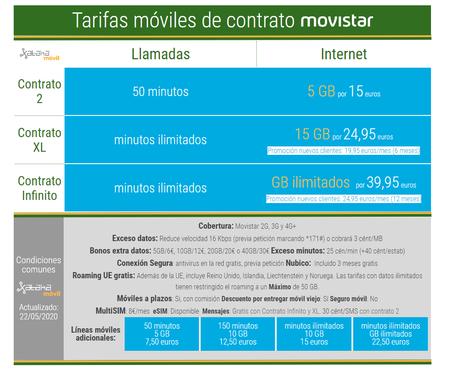 Nuevas Tarifas Moviles De Contrato Movistar En Mayo 2020