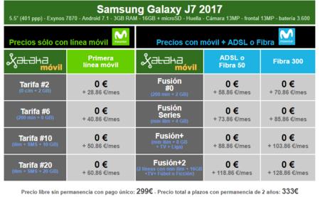Precios Samsung Galaxy J7 2017 Con Pago A Plazos Y Tarifas Movistar