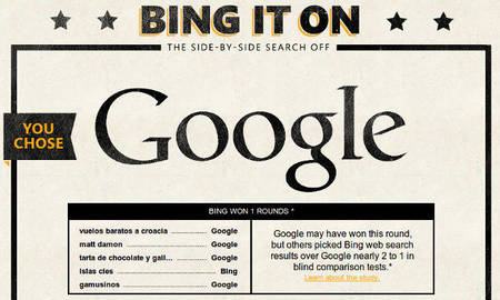 Resultados Bing It On
