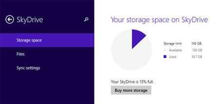 Configuración de SkyDrive