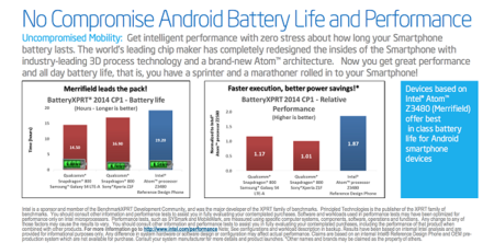 intel_mwc-2014_merrifield_android_bateria_benchmark