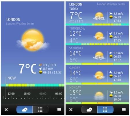 weather widget symbian belle