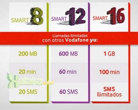 Vodafone yu: nuevas tarifas terminales prepago
