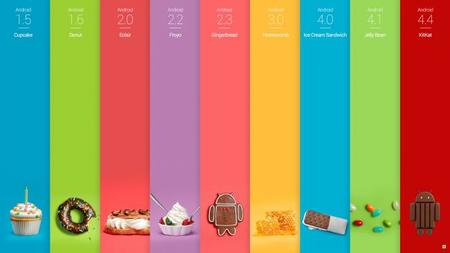 Estadísticas Android: KitKat más presente