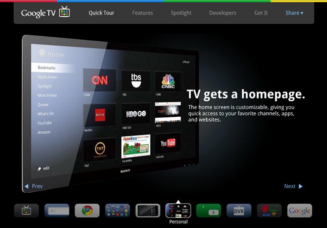El sitio de Google TV