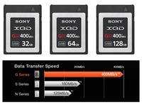 Las nuevas tarjetas XQD de la serie G de Sony pintan muy bien con sus 400 MB/s