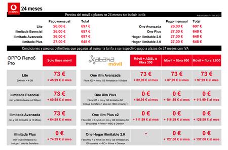 Precios Oppor Reno6 Pro Con Pago A Plazos Y Tarifas Vodafone