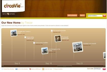 Circavie, creando nuestra línea de tiempos con nuestras mejores imágenes