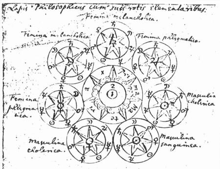 Philosopherstoneisaacnewtonmanuscript