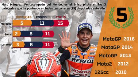 Marc Marquez Motogp Gp Japon 2016 2