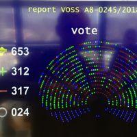 El artículo 13 de la ley de copyright salió adelante de forma directa porque algunos diputados se equivocaron al votar