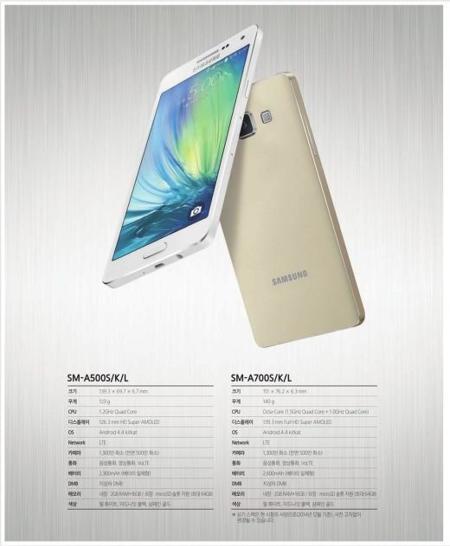 Al Samsung Galaxy A7 lo esperamos para el 14 de enero