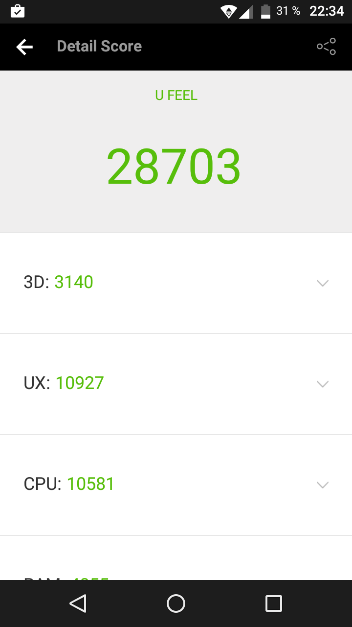 Foto de Benchmarks Wiko U Feel (1/19)