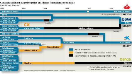 Bancosconsolidadosweb 644x362
