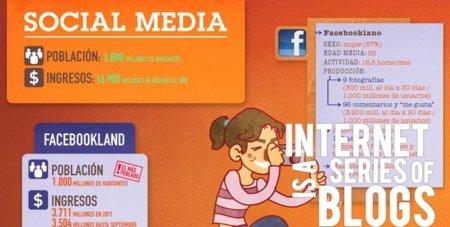 Consejos para ser más productivos con Gmail, redes sociales y más. Internet is a series of blogs (CLXXXVII)