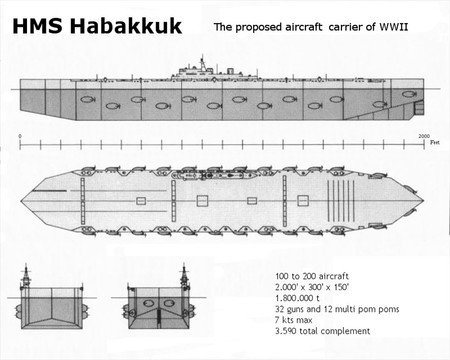 Habakkuk2