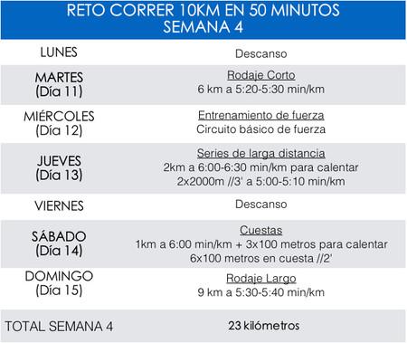 Entrenamiento Correr 10 Kilometros
