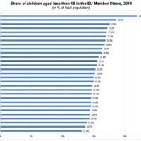 Análisis detallado de los jóvenes en Europa hoy en día