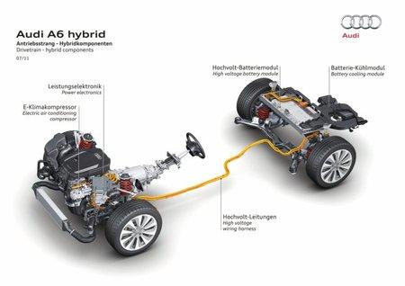 Audi A6 hybrid gráfico