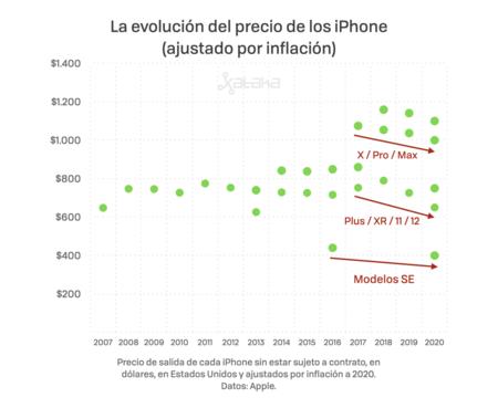 Iphone 2020 001
