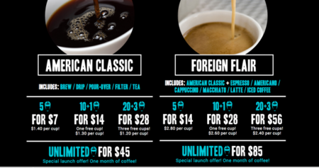 CUPS: llega la tarifa plana para tomar café