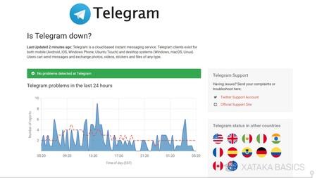 Is Telegram Down
