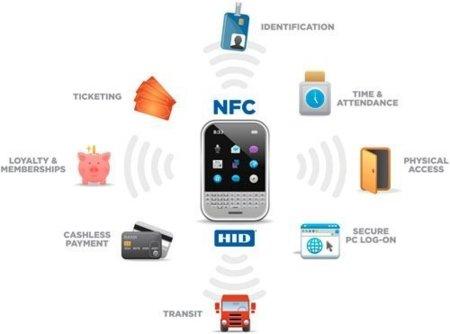 Renfe y el NFC