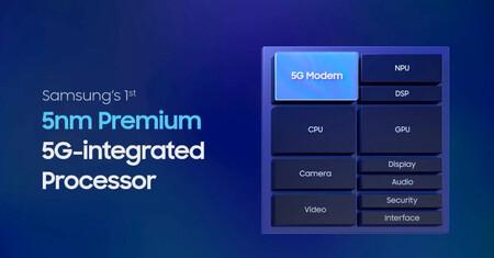 Samsung Exynos 2100 Oficial Caracteristicas Tecnicas 5g