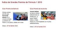 Presentamos el índice de Grandes Premios de Motorpasión F1