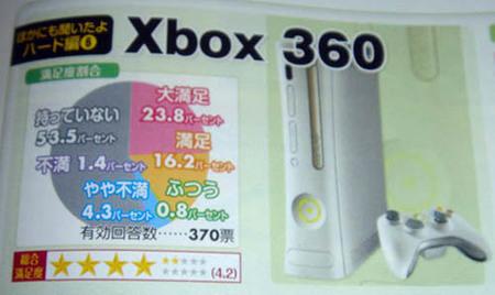 xbox-360-1732.jpg