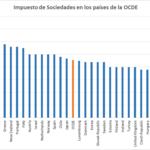 Los Estados de la OCDE con mayor impuesto de sociedades