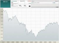 Elevado endeudamiento desata nuevo pánico bursátil