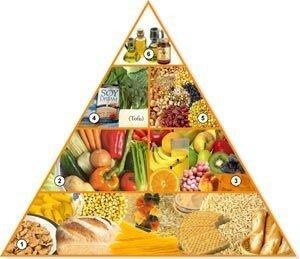 La Cocina Vegana