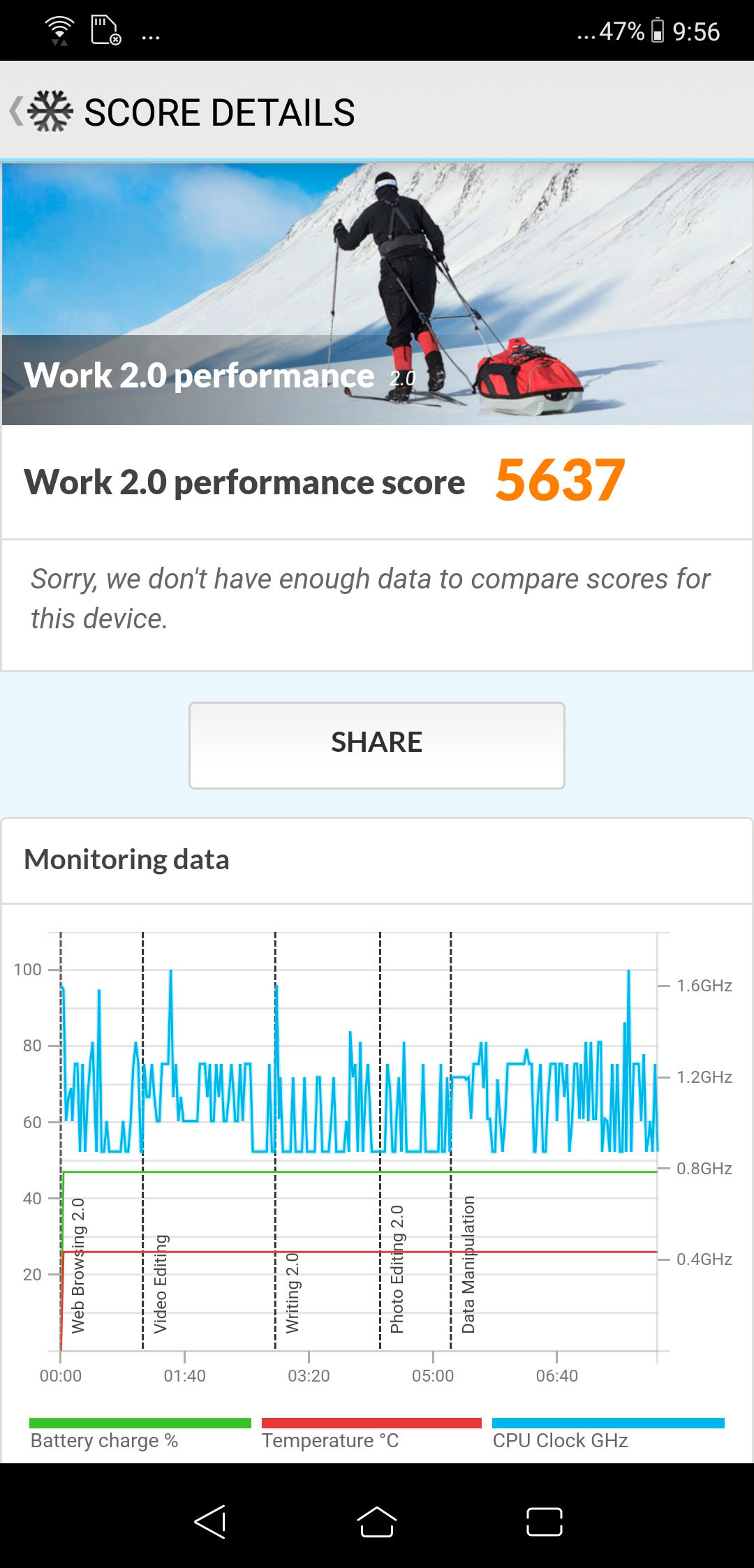 Foto de ASUS Zenfone 5, benchmarks (4/4)