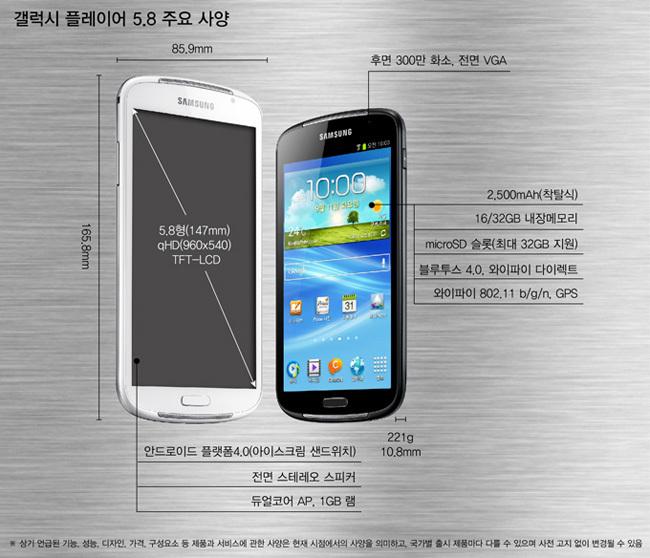 Samsung Galaxy Player 58 specs