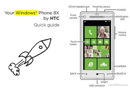 El supuesto HTC Accord se llamará HTC X8