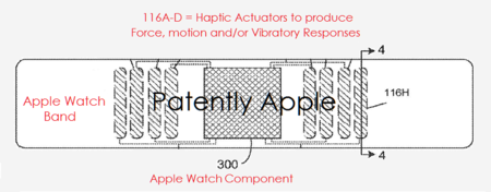 Patente de correa háptica