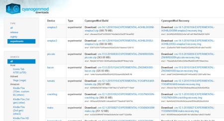CyanogenMod 14.1 basado en Nougat 7.1, disponible en las próximas horas