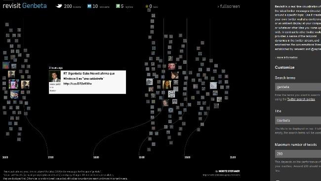 Revisit divide los tweets según la hora y muestra las conexiones entre usuarios