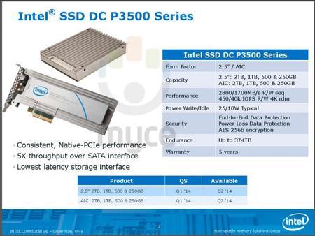 Intel_SSD_DC_P3500_2014