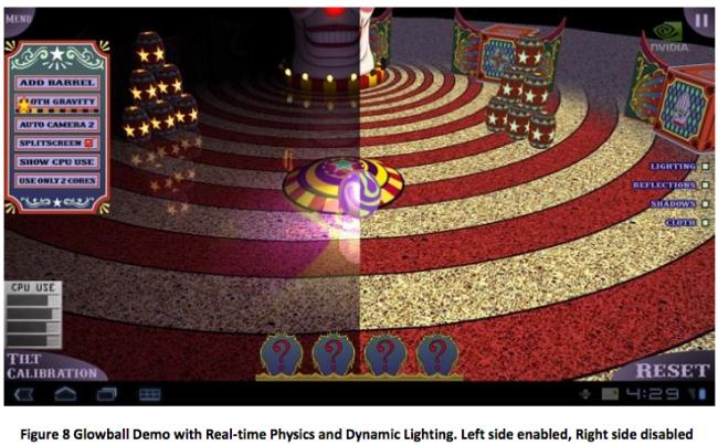 NVidia Tegra 3 Glowball demo