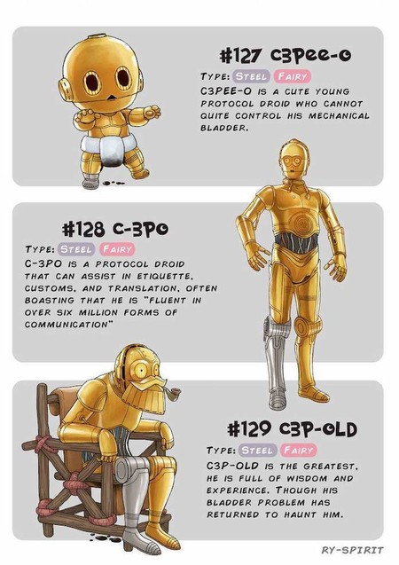 Pokemon Star Wars C3po