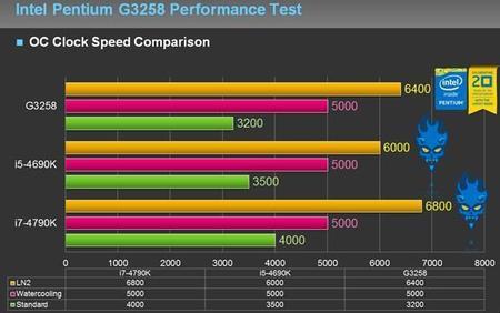 gigabyte-easytune-app-pentium-overclock.jpg