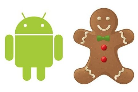 Android 2.3.3 Gingerbread