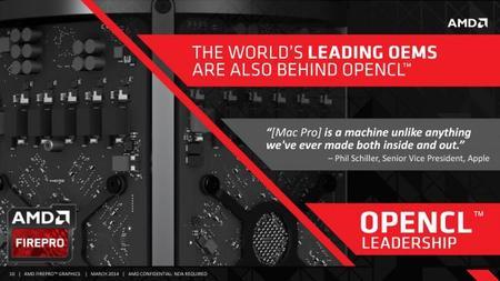 AMD_FirePro_W9100_OpenCL