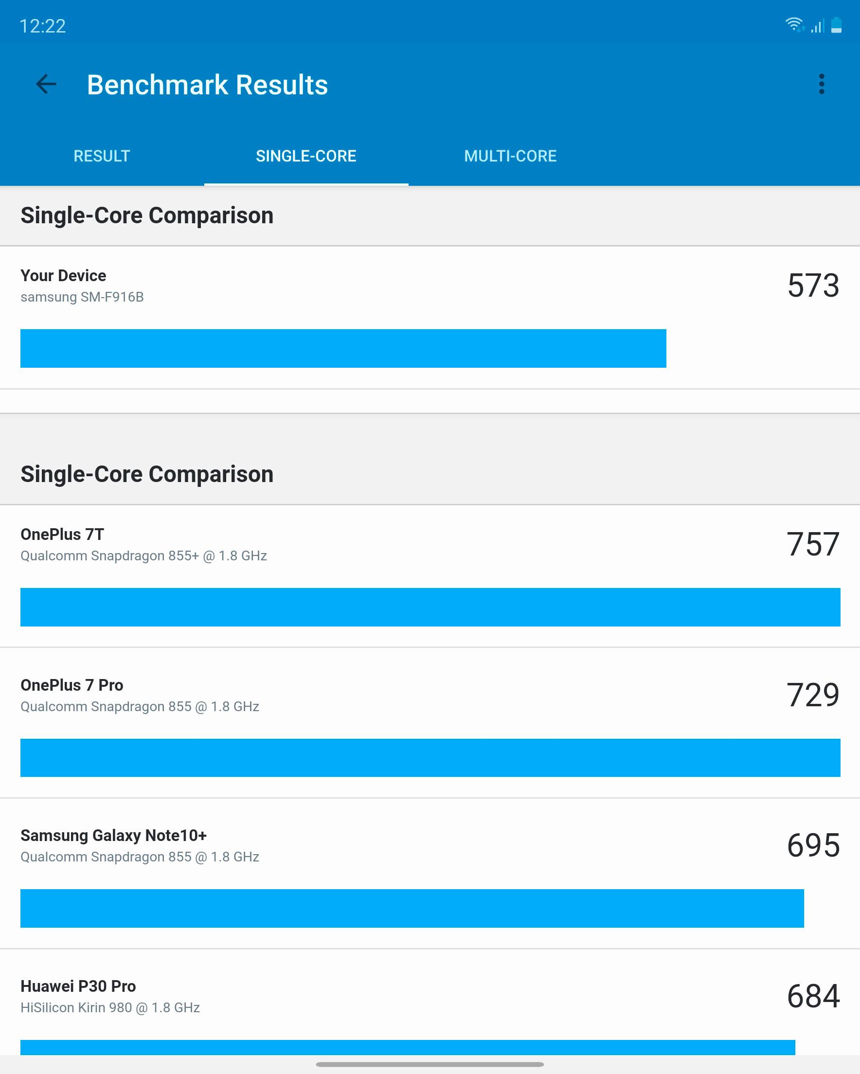 Foto de Samsung Galaxy Z Fold 2, benchmarks (11/14)